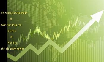 Thị trường chứng khoán: Kênh huy động vốn dài hạn cho các doanh nghiệp