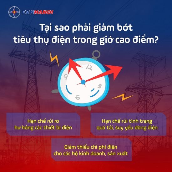 Làm sao để giảm bớt tiêu thụ điện năng trong giờ cao điểm?