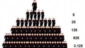 Bán hàng đa cấp: Doanh nghiệp giảm, người tham gia tăng