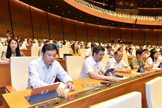 90,68% đại biểu tán thành thông qua Luật Doanh nghiệp (sửa đổi)