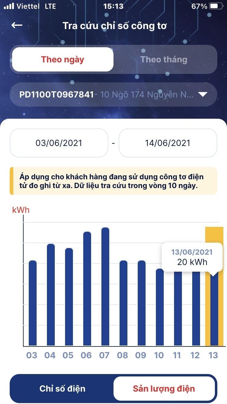 App EVNHANOI dễ dàng kiểm soát hóa đơn tiền điện hàng ngày