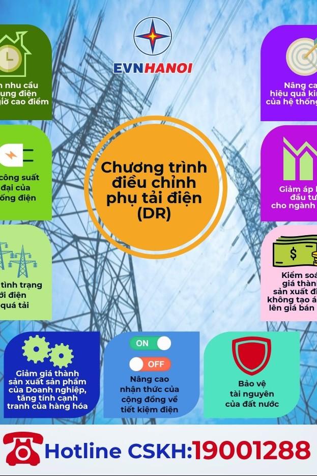 EVN Hà Nội: Hơn 50% khách hàng trọng điểm đăng ký tham gia điều chỉnh phụ tải điện