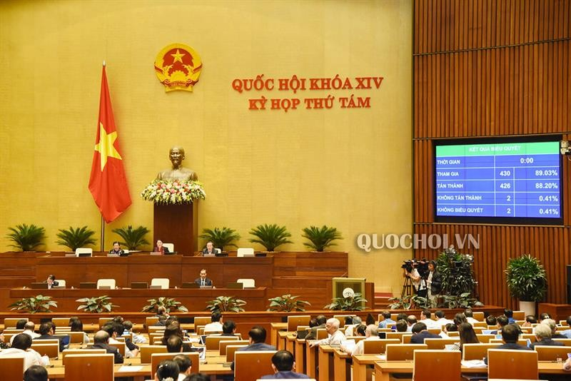 882 dai bieu quoc hoi tan thanh thong qua