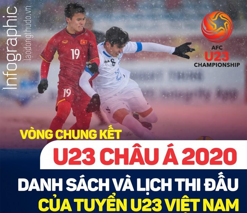 Infographic: Danh sách và lịch thi đấu của tuyển U23 Việt Nam tham dự VCK U23 châu Á 2020