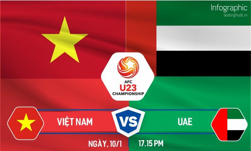Infographic: Dự đoán đội hình và kết quả trận đấu giữa tuyển Việt Nam – UAE