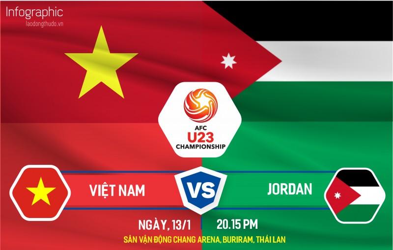 Infographic: Dự đoán đội hình trận đấu giữa tuyển Việt Nam – Jordan