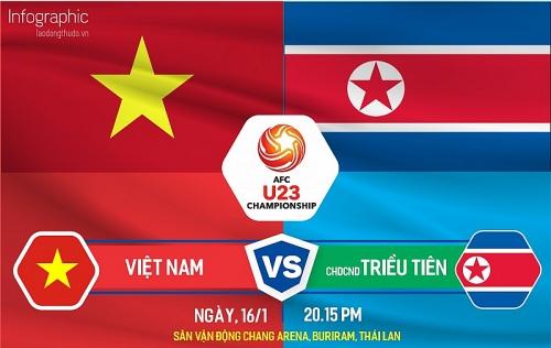 Infographic: Trước trận cuối vòng bảng, U23 Việt Nam tung đội hình mạnh nhất