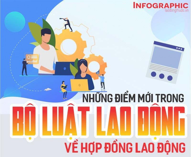 Infographic: Những điểm mới trong Bộ Luật Lao động về hợp đồng lao động