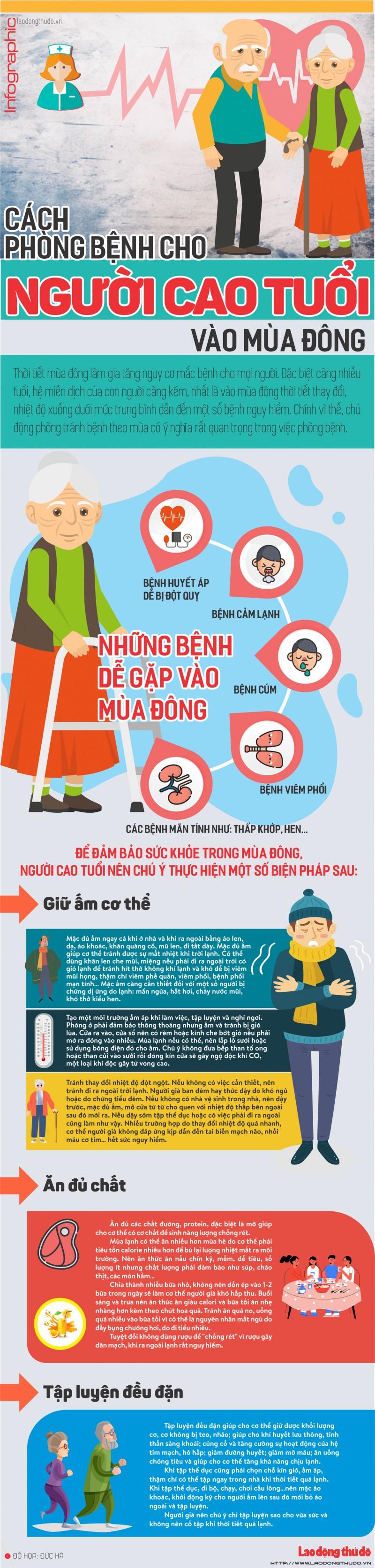 infographic cach phong benh cho nguoi cao tuoi vao mua dong
