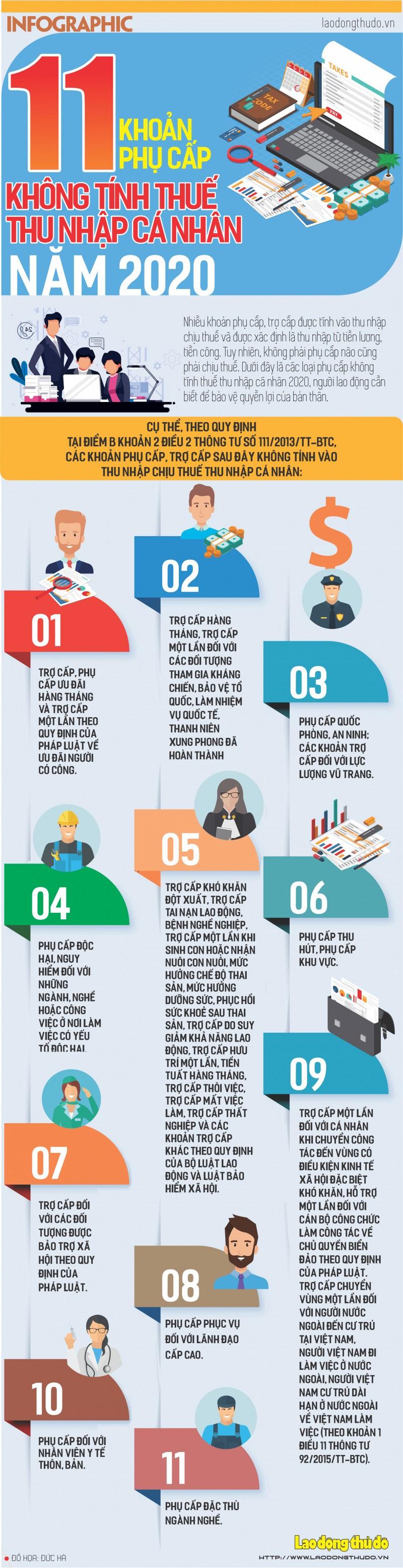 infographic nhung khoan phu cap khong tinh thue thu nhap ca nhan nam 2020