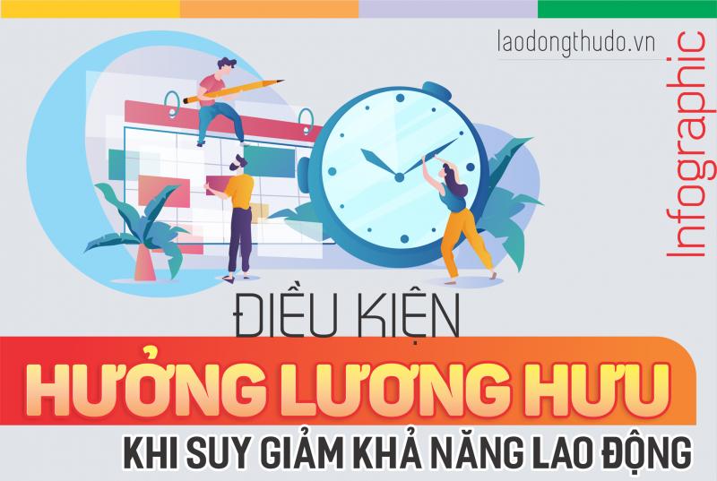 Infographic: Điều kiện hưởng lương hưu khi suy giảm khả năng lao động