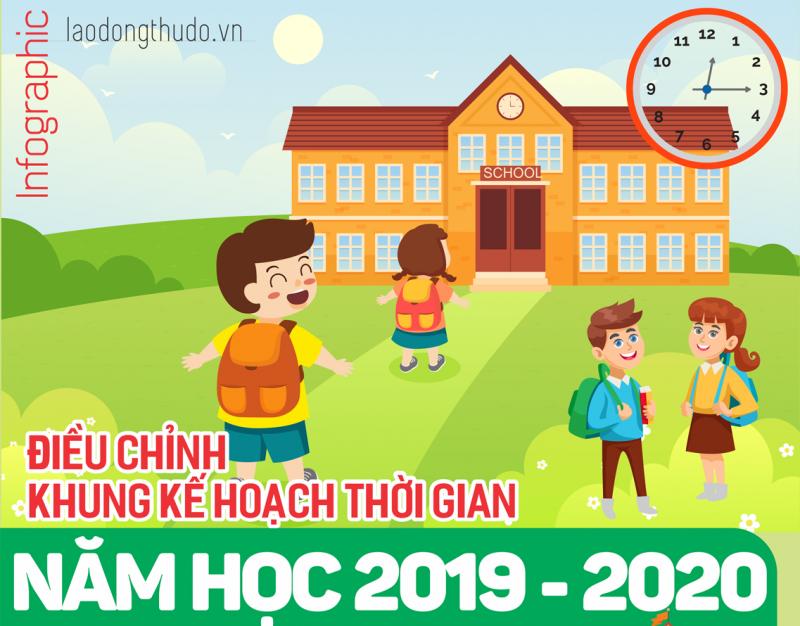 Infographic: Điều chỉnh kế hoạch thời gian năm học 2019 - 2020