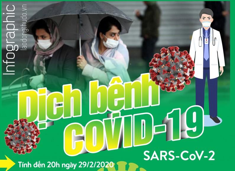Infographic: Cập nhật tình hình dịch COVID-19: Một nghị sĩ Iran tử vong vì virus corona, số người nhiễm cũng tăng vọt lên 593