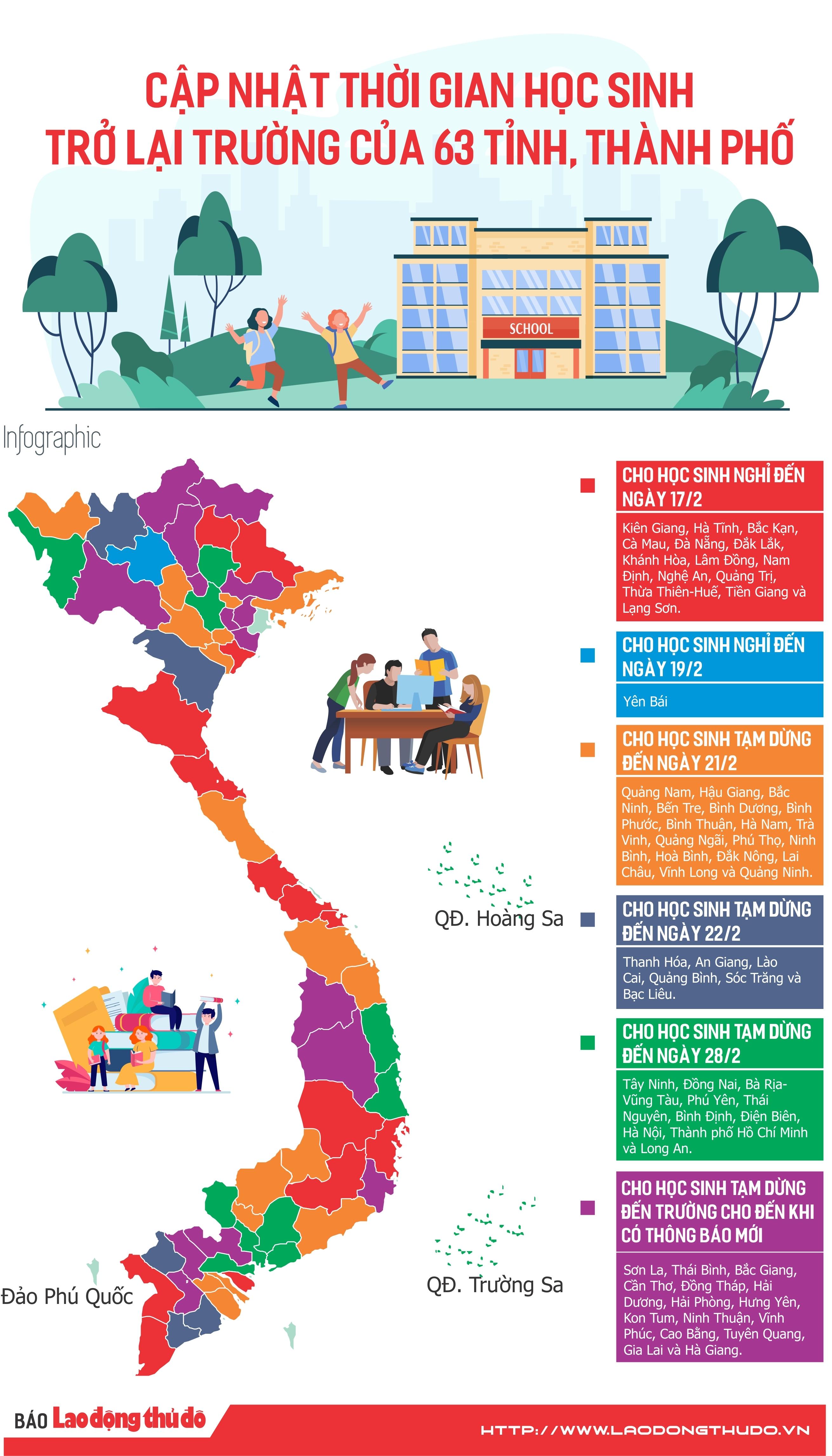 [INFOGRAPHIC] Cập nhật thời gian học sinh trở lại trường của 63 tỉnh, thành phố