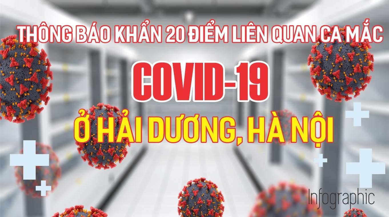 [INFOGRAPHIC] Thông báo khẩn 20 điểm liên quan ca mắc Covid-19 ở Hải Dương, Hà Nội