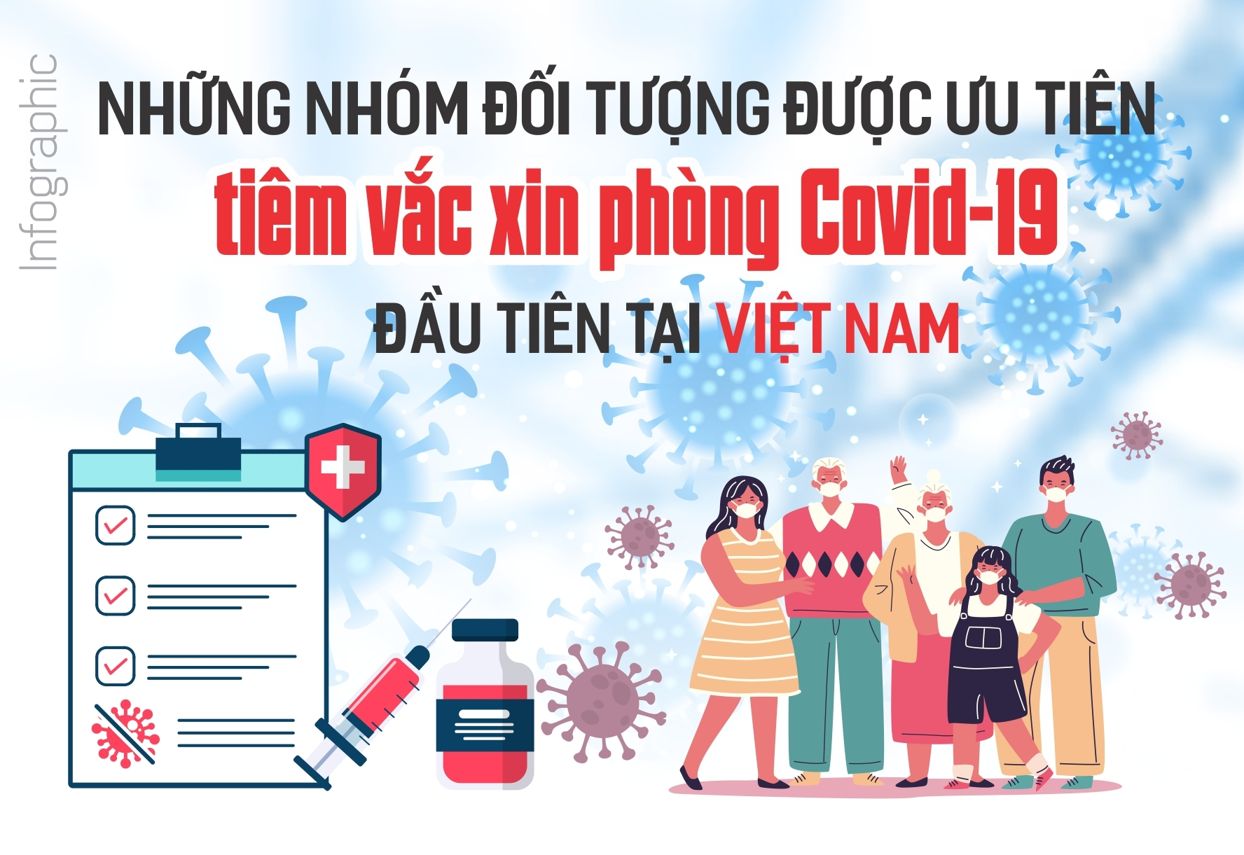 [INFOGRAPHIC] 11 nhóm đối tượng được ưu tiên tiêm vắc xin phòng Covid-19 đầu tiên tại Việt Nam