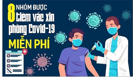 [INFOGRAPHIC] 8 nhóm đối tượng được tiêm vắc xin Covid-19 miễn phí