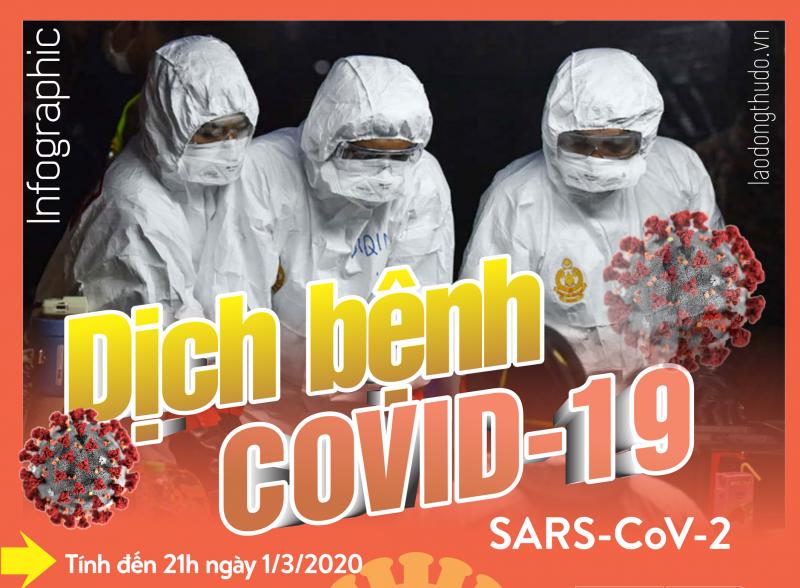 Infographic: Cập nhật dịch Covid-19: Iran kêu gọi tất cả các nước hợp tác để chống dịch
