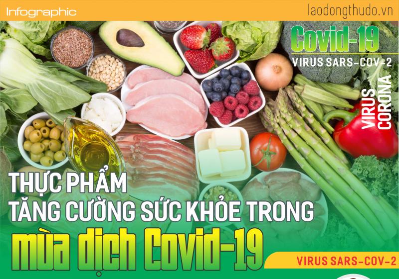 Infographic: Chế độ dinh dưỡng giúp tăng đề kháng phòng tránh COVID-19