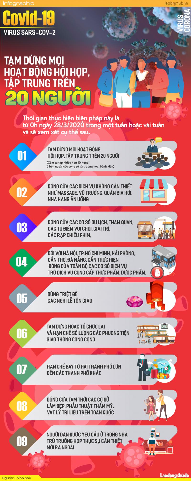 infographic chi dao cua thu tuong tam dung moi hoat dong hoi hop tap trung noi dong nguoi