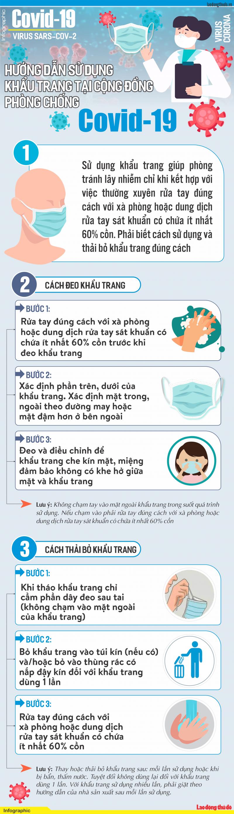 infographic huong dan su dung khau trang tai cong dong phong chong covid 19