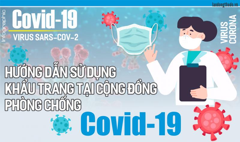 Infographic: Hướng dẫn sử dụng khẩu trang tại cộng đồng phòng chống Covid-19