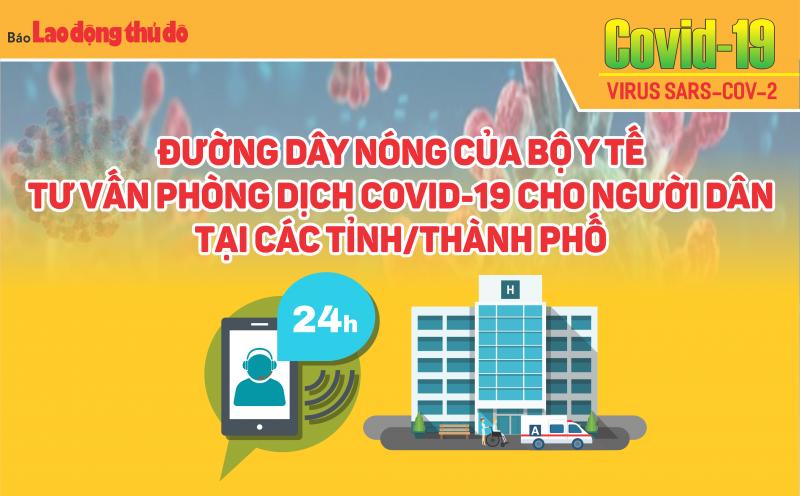 Infographic: Đường dây nóng tư vấn phòng chống dịch COVID-19 tại các tỉnh/ thành phố