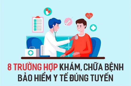 [INFOGRAPHIC]  Những trường hợp nào được khám, chữa bệnh bảo hiểm y tế đúng tuyến?