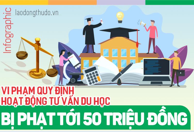 Infographic: Vi phạm quy định hoạt động tư vấn du học bị phạt tới 50 triệu đồng