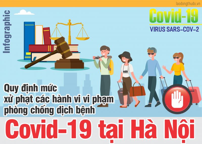 Infographic: Hà Nội quy định mức xử phạt các hành vi vi phạm phòng chống dịch COVID-19