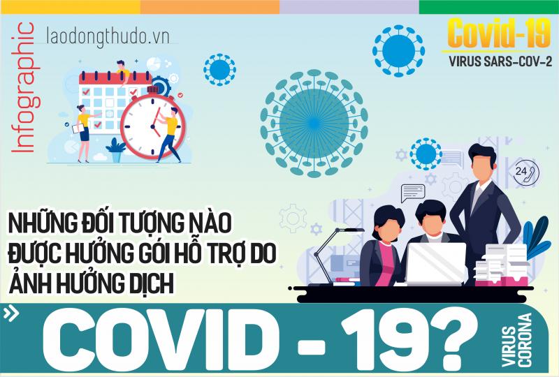 Infographic: Những đối tượng nào được hưởng gói hỗ trợ do ảnh hưởng dịch Covid-19?