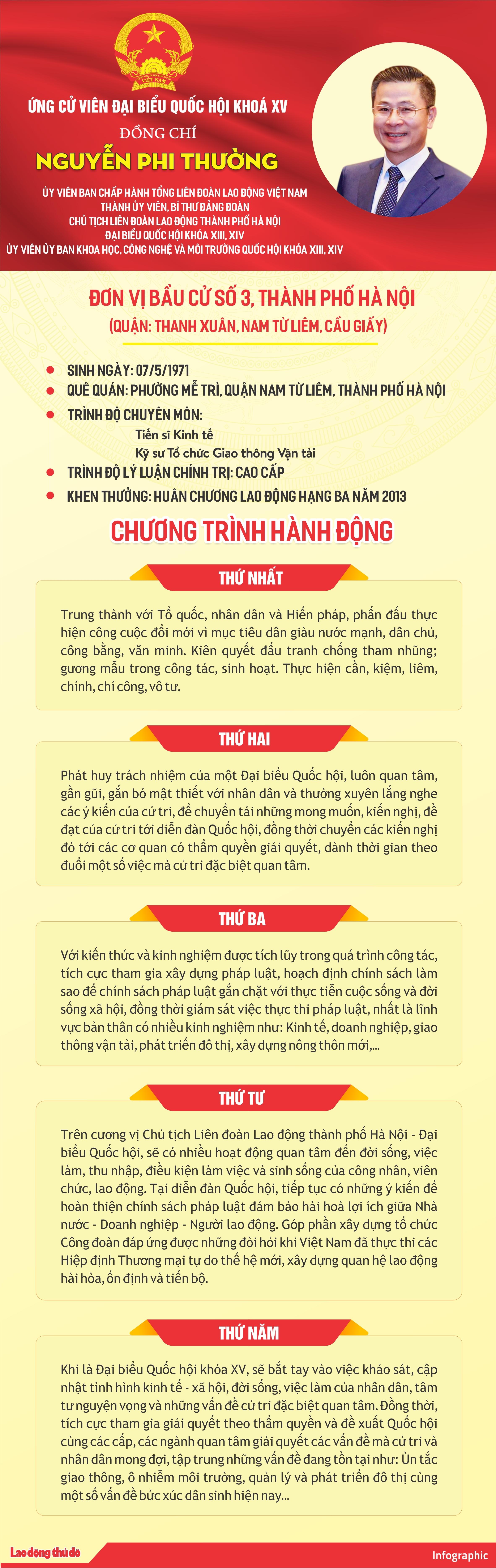 [Infographics] Chương trình hành động của ứng cử viên đại biểu Quốc hội khóa XV Nguyễn Phi Thường