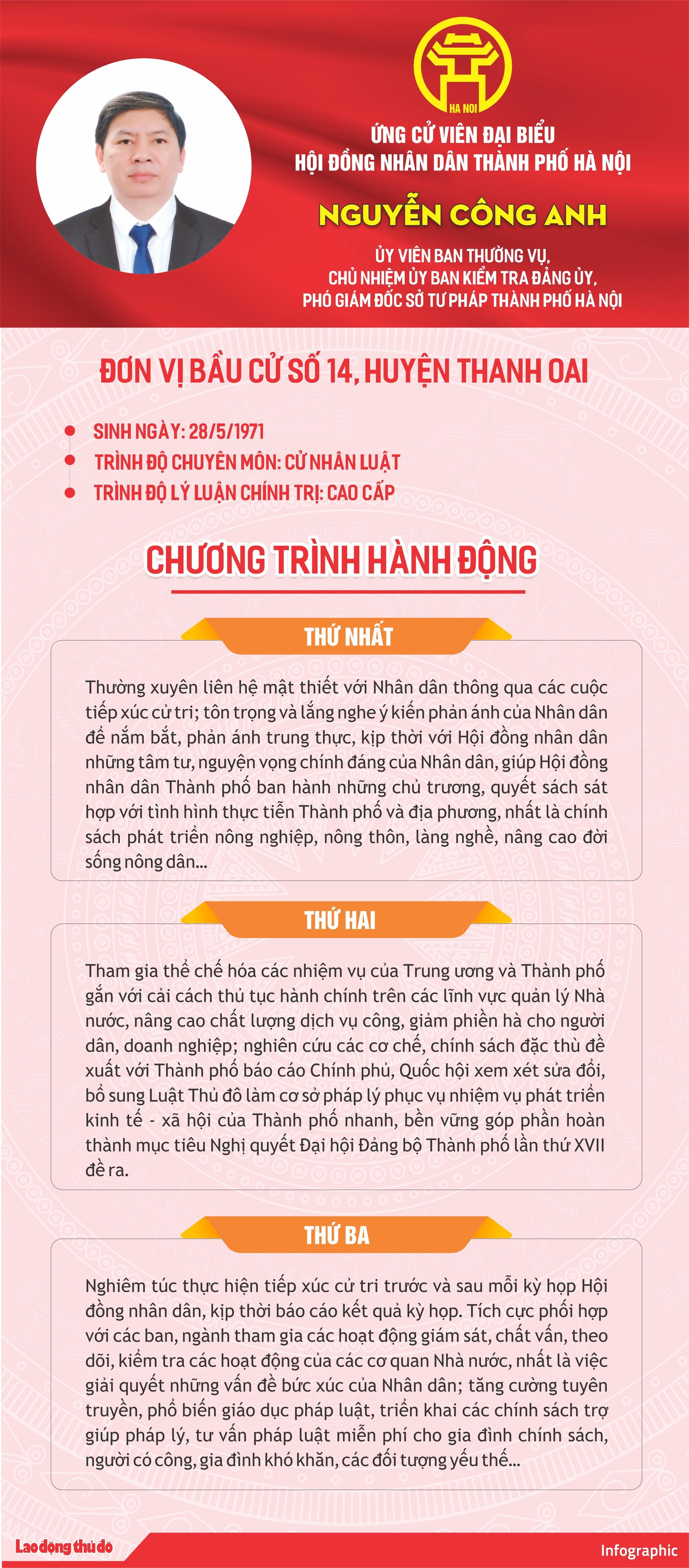 Chương trình hành động của Phó Giám đốc Sở Tư pháp Hà Nội Nguyễn Công Anh, ứng cử viên đại biểu HĐND thành phố Hà Nội nhiệm kỳ 2021-2026