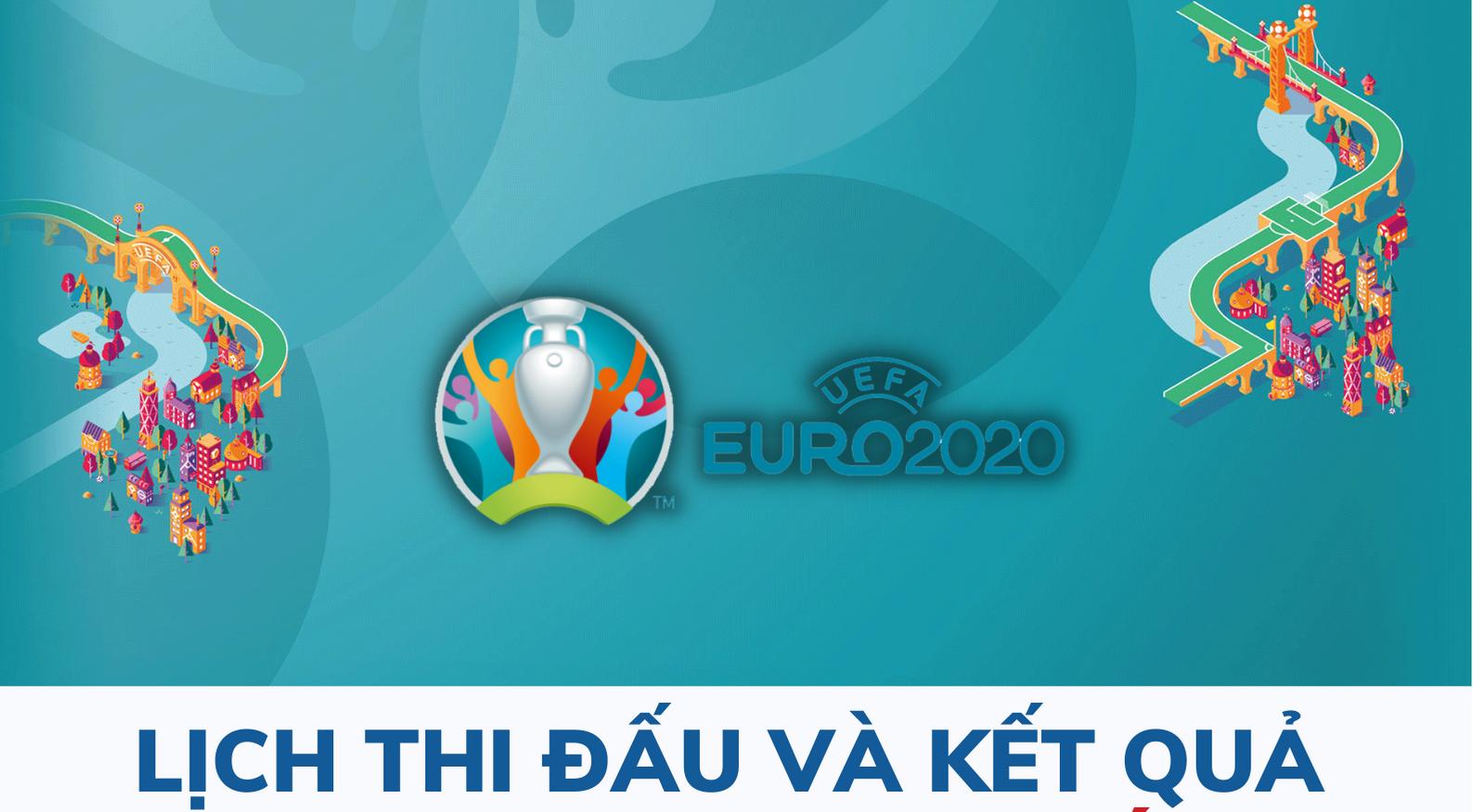 Kết quả Euro 2020 ngày 16/6:  Siêu sao Cristiano Ronaldo lập cú đúp giúp Bồ Đào Nha chiến thắng 3-0 trước Hungary