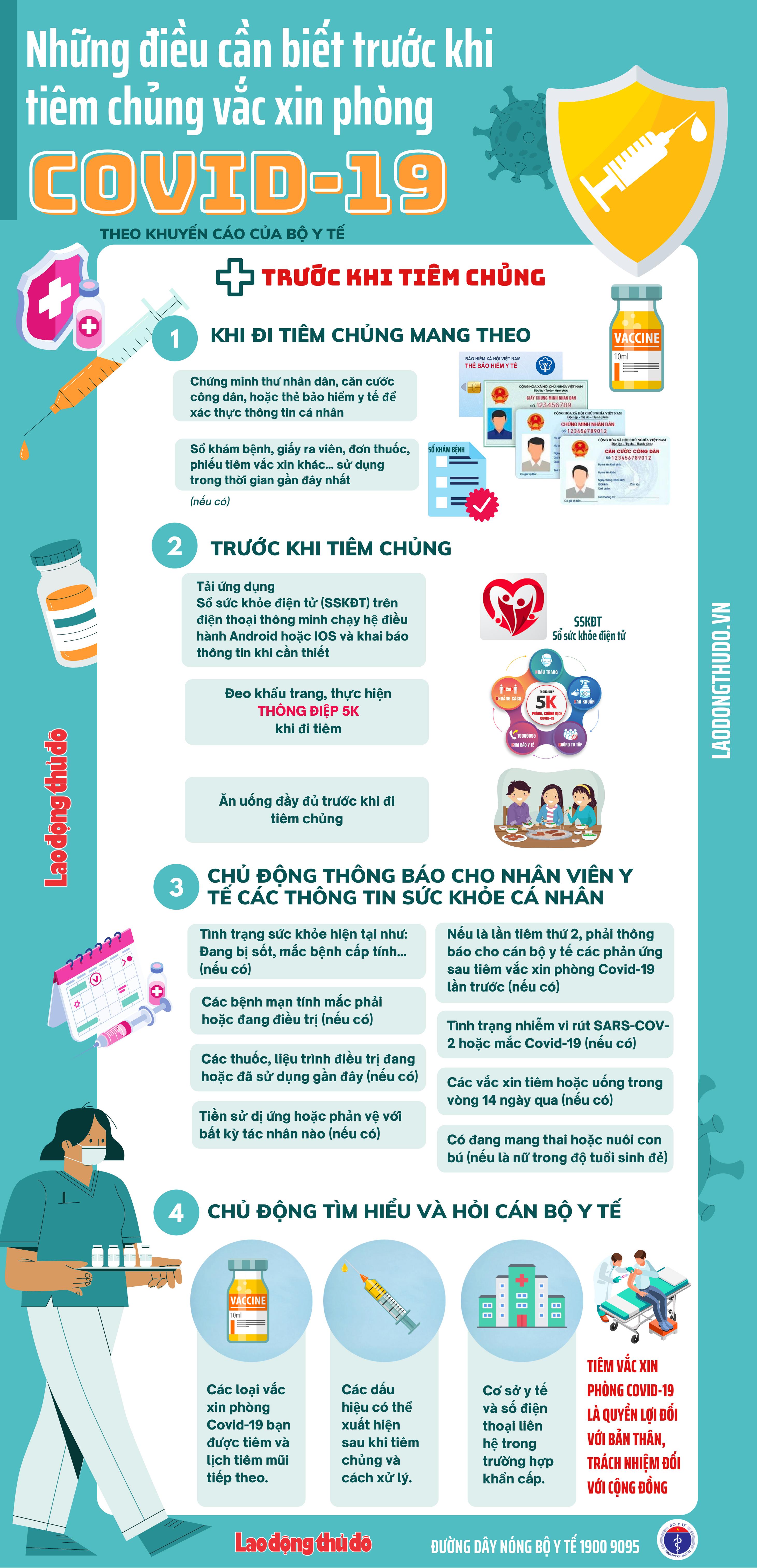 [Infographic] Những điều cần biết khi tiêm chủng vắc xin phòng Covid-19