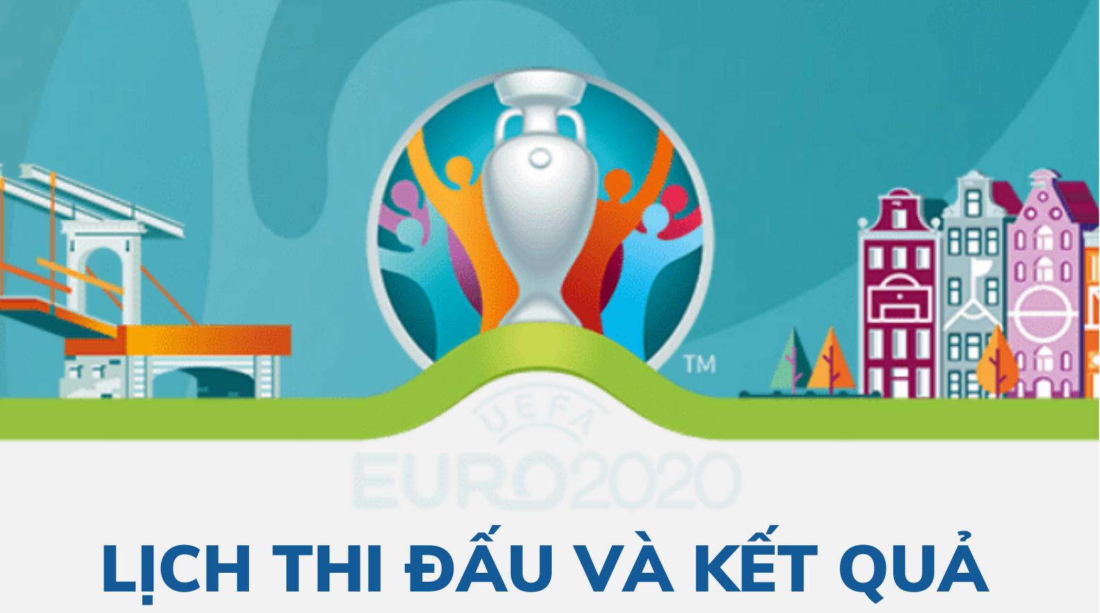 Cập nhật kết quả và lịch thi đấu vòng 16 đội Euro 2020