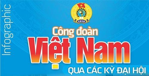 Infographic: Công đoàn Việt Nam qua các kỳ Đại hội