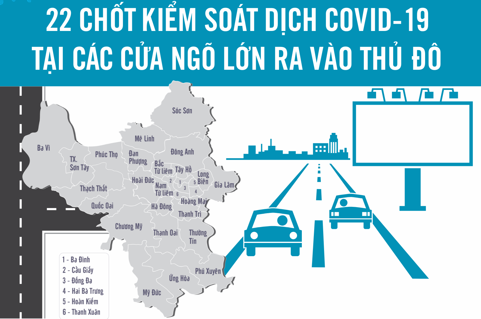 [Infographic] Hà Nội tổ chức 22 chốt kiểm soát phòng dịch