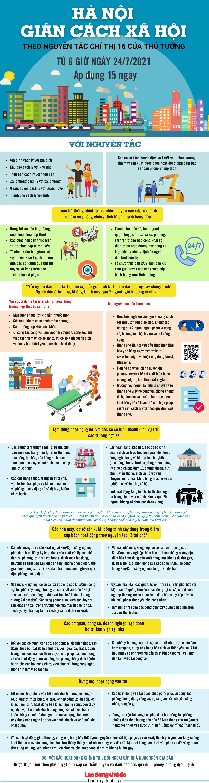 [Infographic] Một số quy định về thực hiện 15 ngày giãn cách xã hội trên địa bàn thành phố Hà Nội