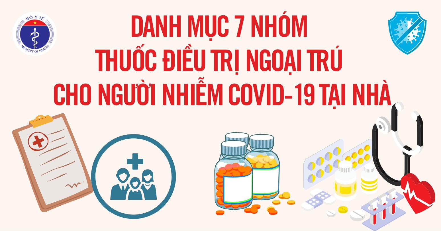 [Infographic] Danh mục 7 nhóm thuốc điều trị ngoại trú cho người nhiễm Covid-19 tại nhà