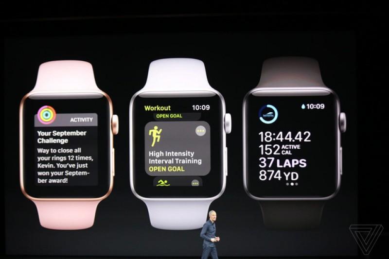 Apple ra mắt đồng hồ thông minh Apple Watch, Apple TV thế hệ mới