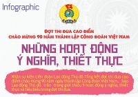 Infographic: Thi đua cao điểm chào mừng 90 năm thành lập Công đoàn Việt Nam