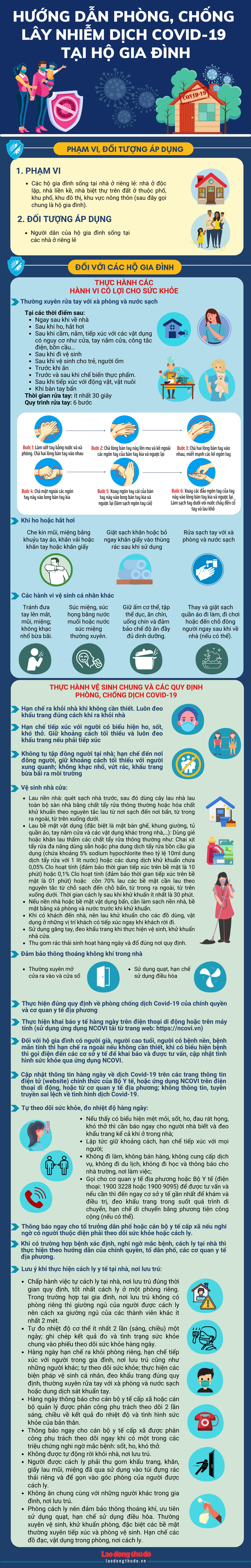[Infographic] Hướng dẫn phòng, chống và đánh giá nguy cơ lây nhiễm dịch Covid-19 tại hộ gia đình