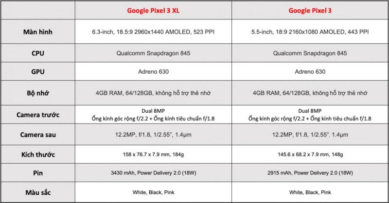 google vua ra mat bo doi pixel 3 va pixel 3 xl co 2 camera truoc