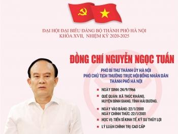 Infographic: Tóm tắt quá trình công tác của Phó Bí thư Thành ủy Hà Nội Nguyễn Ngọc Tuấn