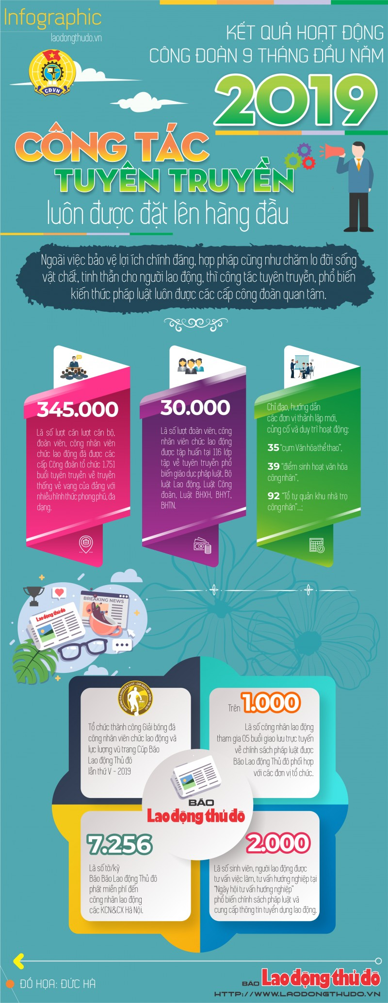 infographic cong tac tuyen truyen luon duoc dat len hang dau