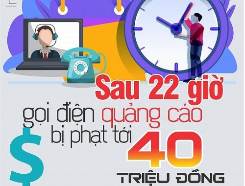 Infographic: Sau 22 giờ đêm gọi điện quảng cáo có thể bị phạt tới 40 triệu đồng