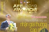 Infographic: AFF Awards Night 2019 - Thầy trò Park Hang-seo nhận giải thưởng cao nhất