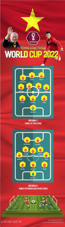 infographic hlv park hang seo se su dung doi hinh nao de gianh chien thang