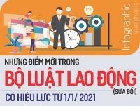 Infographic: Những điểm mới trong Bộ Luật Lao động (sửa đổi) có hiệu lực từ 1/1/2021